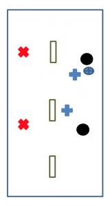2x2x2 con 3 porterias
