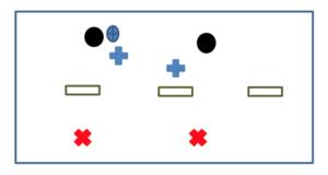 2x2x2 con 3 porterias e1590257570756