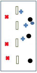 Ejercicio de Rondo 3x3x3 con cuatro porterías