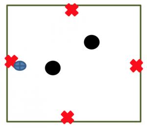 Ejeracicio de fútbol para un entrenamiento de 6 jugadores