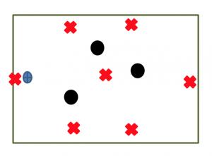 Ejercicio de rondo de 7 jugadores contra 3 en posiciones.
