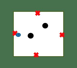 Ejercicio de Rondo 4 contra 2