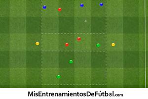Ejercicio de rondo de 3 equipos de tres jugadores en tres subespacios con dos neutrales 1