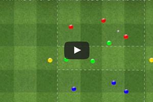 Ejercicio de rondo de 3 equipos de 3 jugadores en 3 subespacios con 2 neutrales
