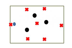 Ejercicio de rondo 7 jugadores contra 3 con posiciones