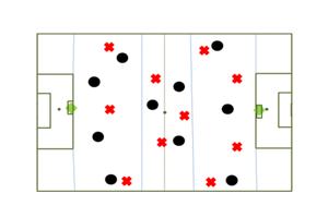 Ejercicio de partido aplicado, once jugadores contra once en tres zonas