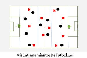 Ejercicio de Partido Aplicado once jugadores contra once en tres zonas