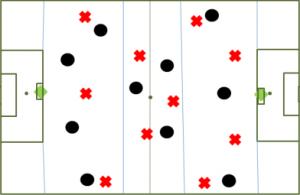 Tarea de 11 contra 11 en 3 zonas.