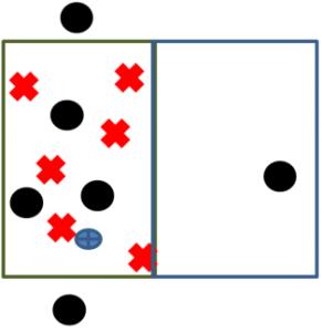 Ejercicio de Rondo de 6 jugadores contra 6 en dos cuadrados