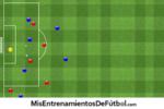 Ejercicio de partido aplicado seis jugadores mas un portero contra cinco defensores