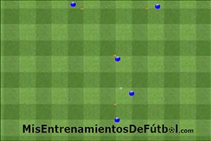 Ejercicio de Fútbol deTécnica colectiva para trabajar controles orientados