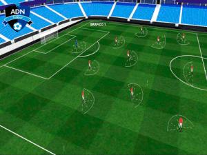 orientación en el campo de juego