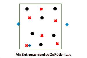 rondo posicional 6 contra 6