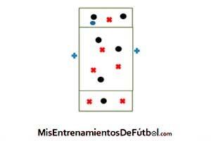 rondo posicional 15 jugadores