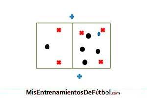 ejercicio rondo 5 contra 5 mas 2 neutrales