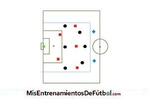 partido aplicado 6 jugadores contra5 mas 2 neutrales 1 portero