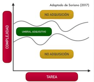 alternancia horizontal de Soriano