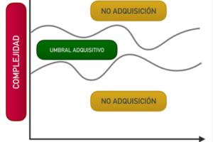 organizacion y estructura del modelo de juego|ejemplo de creacion de modelo de juego|Niveles organizacional del principio de alternancia horizontal|principio de progresión compleja|niveles del principio de alternancia horizontal con especificidad|organizacion y estructura del modelo de juego|ejemplo de creacion de modelo de juego|Niveles organizacional del principio de alternancia horizontal|principio de progresión compleja|niveles del principio de alternancia horizontal con especificidad|alternancia horizontal de Soriano