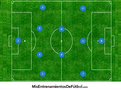 1-4-3-3-1 - Sistema de juego línea defensiva de 4 jugadores