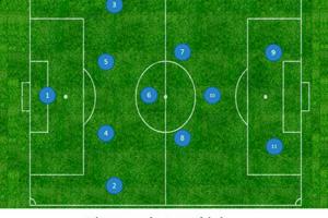 1-4-4-2 sistema de juego línea de 4 jugadores|1-4-3-3-1 - Sistema de juego línea defensiva de 4 jugadores|1-4-3-3 - Sistema de juego línea de 4 jugadoes|1-4-4-2 sistema de juego línea de 4 jugadores|1-4-3-3-1 - Sistema de juego línea defensiva de 4 jugadores|1-4-3-3 - Sistema de juego línea de 4 jugadoes|1-4-4-2 sistema de juego línea de 4 jugadores|1-4-3-3-1 - Sistema de juego línea defensiva de 4 jugadores|1-4-3-3 - Sistema de juego línea de 4 jugadoes|1-4-4-2 - sistema de juego en rombo