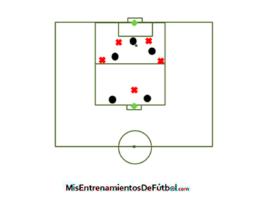 partido reducido doble area 6x6 con 2 porteros