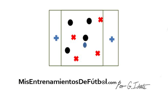 ejercicio de fútbol, rondo 4 jugadores contra 4 más dos neutrales