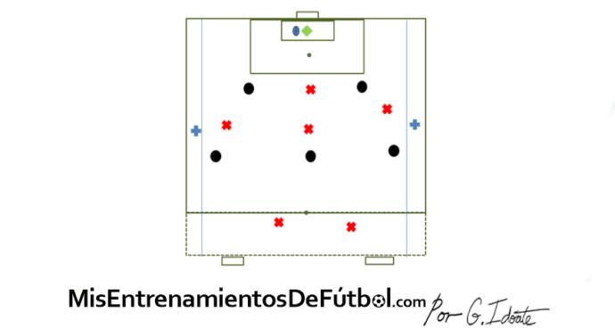 Ejercicio de Fútbol: partido aplicado cinco más un portero contra seis más dos neutrales