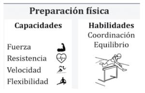 definición de preparación física