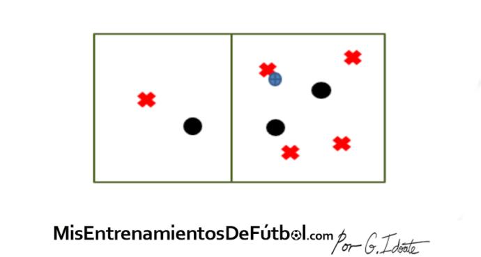 rondo de cinco contra tres en dos espacios de 15x15