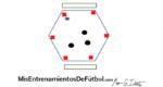 rondo hexagonal seis contra tres