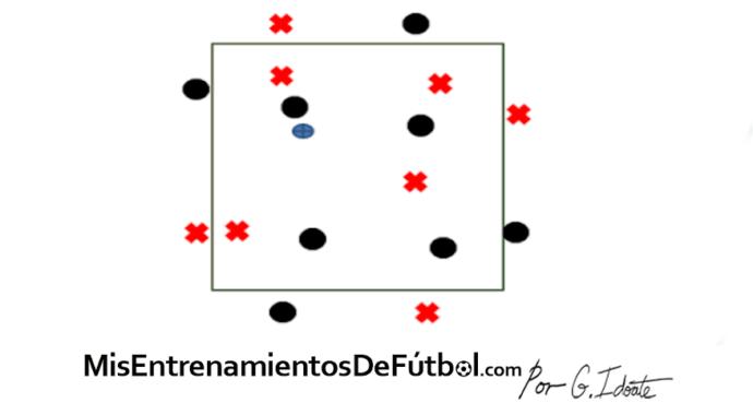 ejercicio de rondo en un cuadrado con 16 jugadores
