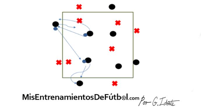 desarrollo de ejercicio de rondo en un cuadrado con 8 jugadores contra 8