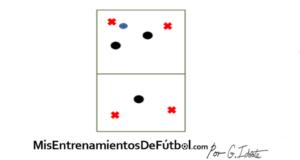 rondo cuatro jugadores contra tres en dos cuadrados