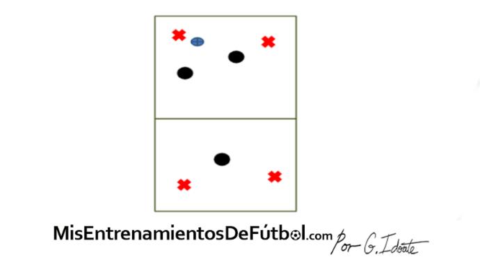 Ejercicio de rondo cuatro jugadores contra tres en dos cuadrados