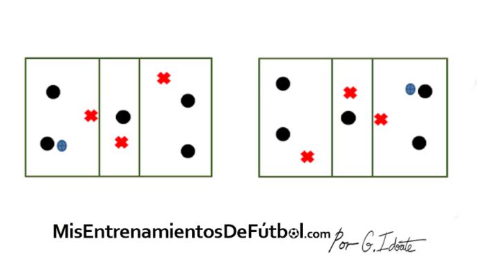 Ejercicio de fútbol, rondo de 7 jugadores